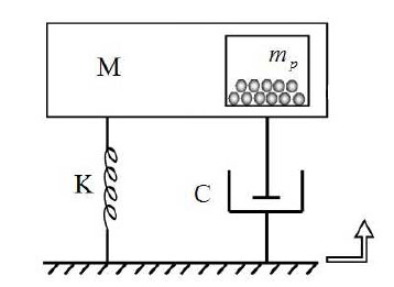 PID Particle Impact Damper attenuates vibration in PWB card